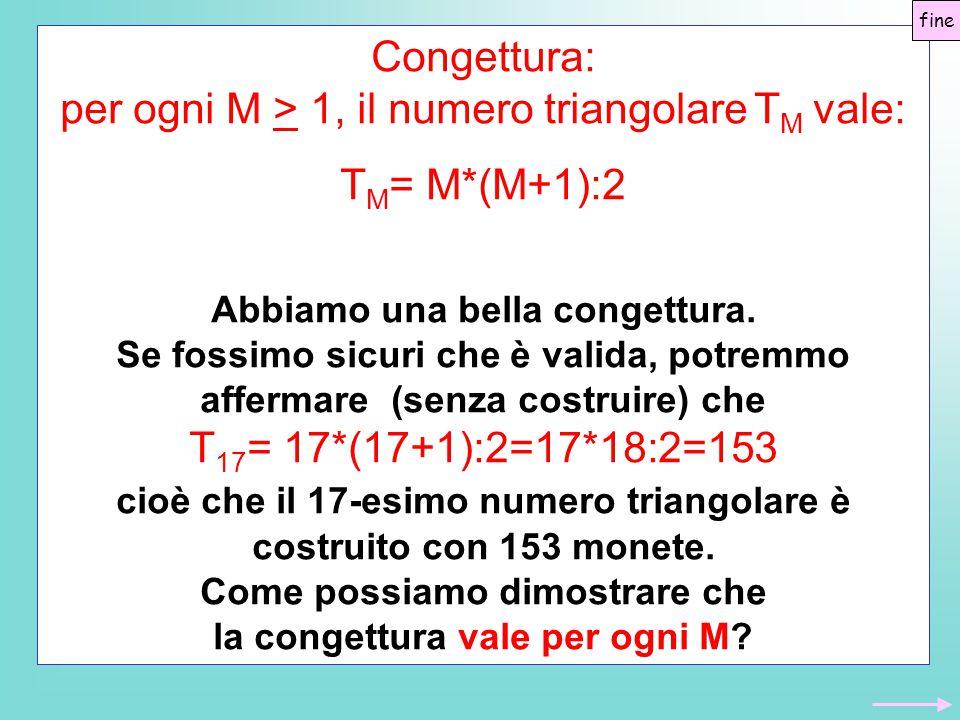 Congettura: per ogni M > 1, il numero triangolare T M vale: T M = M*(M+1):2 Abbiamo una bella congettura.