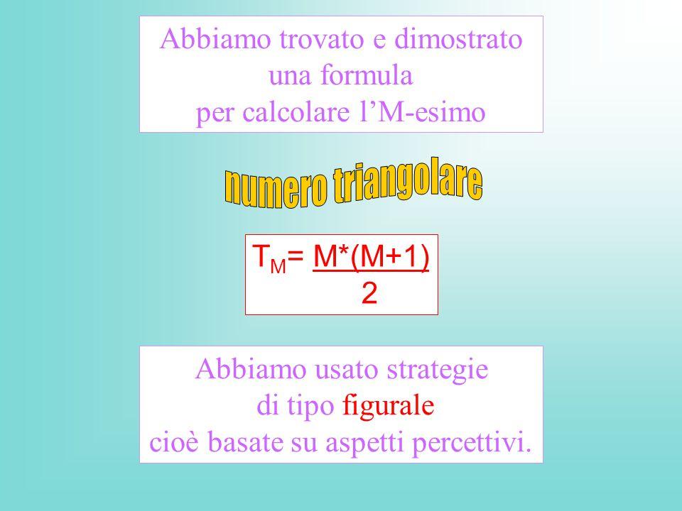 Abbiamo trovato e dimostrato una formula per calcolare l'M-esimo T M = M*(M+1) 2 Abbiamo usato strategie di tipo figurale cioè basate su aspetti percettivi.
