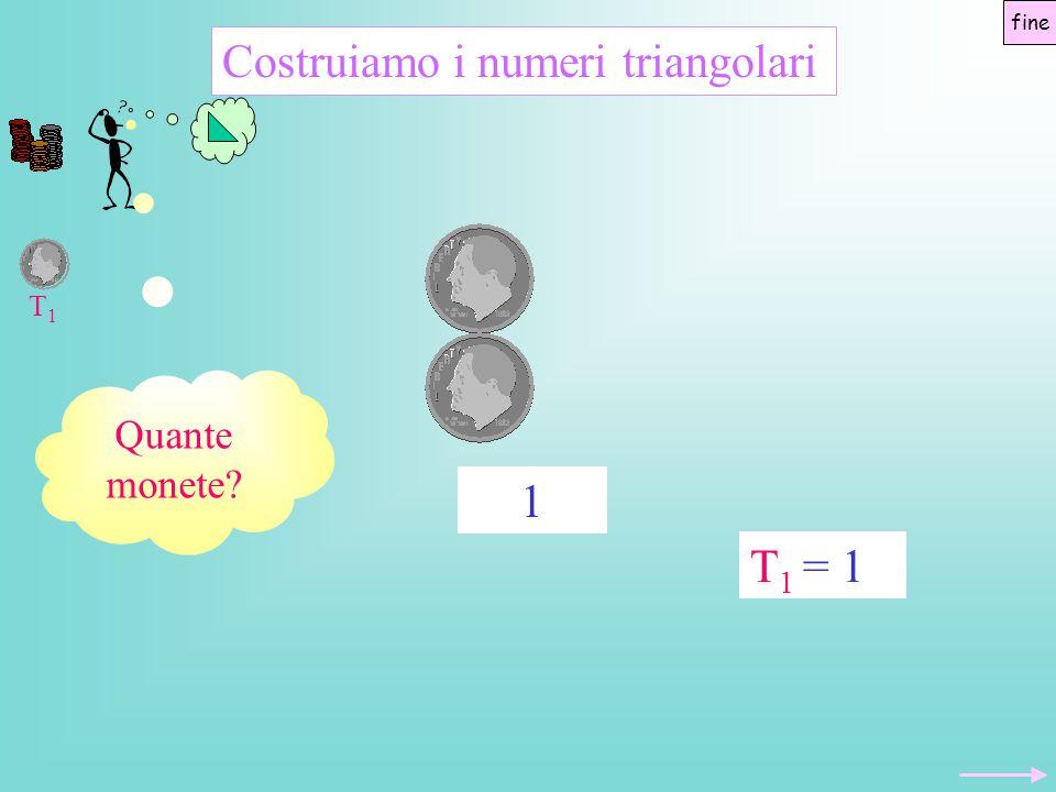 Costruiamo i numeri triangolari T1T1 = 1 1 T1T1 Quante monete? fine