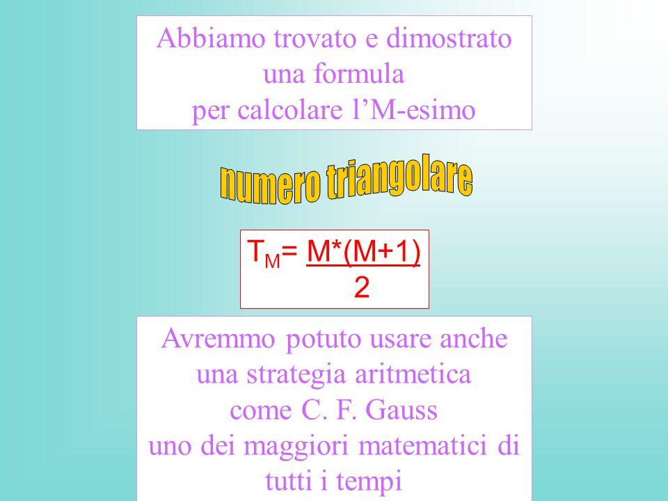 Abbiamo trovato e dimostrato una formula per calcolare l'M-esimo T M = M*(M+1) 2 Avremmo potuto usare anche una strategia aritmetica come C. F. Gauss