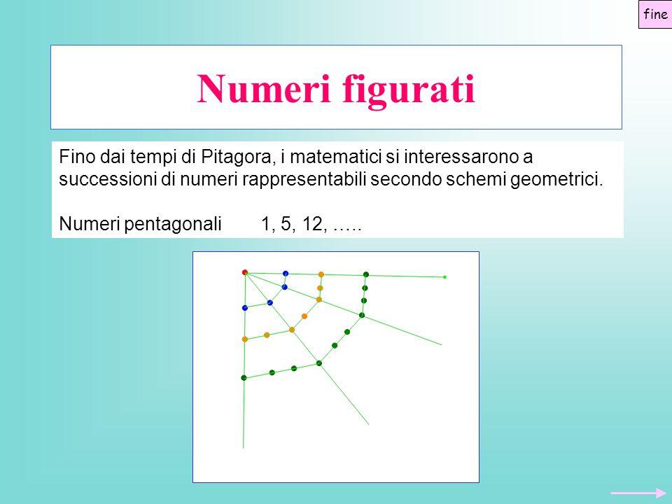 Numeri figurati fine Fino dai tempi di Pitagora, i matematici si interessarono a successioni di numeri rappresentabili secondo schemi geometrici.