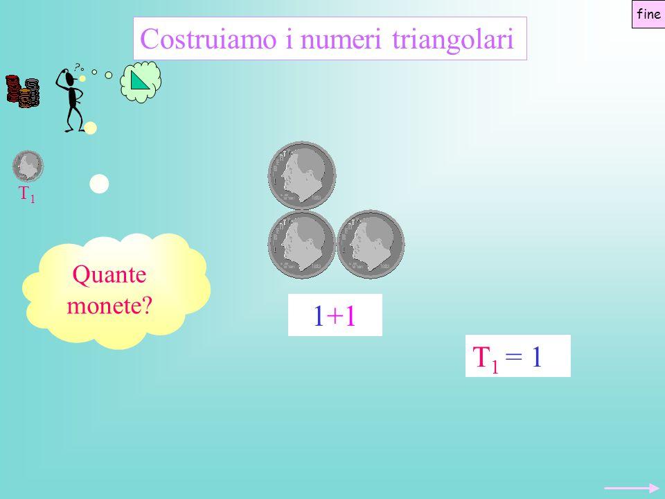 Costruiamo i numeri triangolari 1+1 T1T1 = 1 T1T1 Quante monete? fine