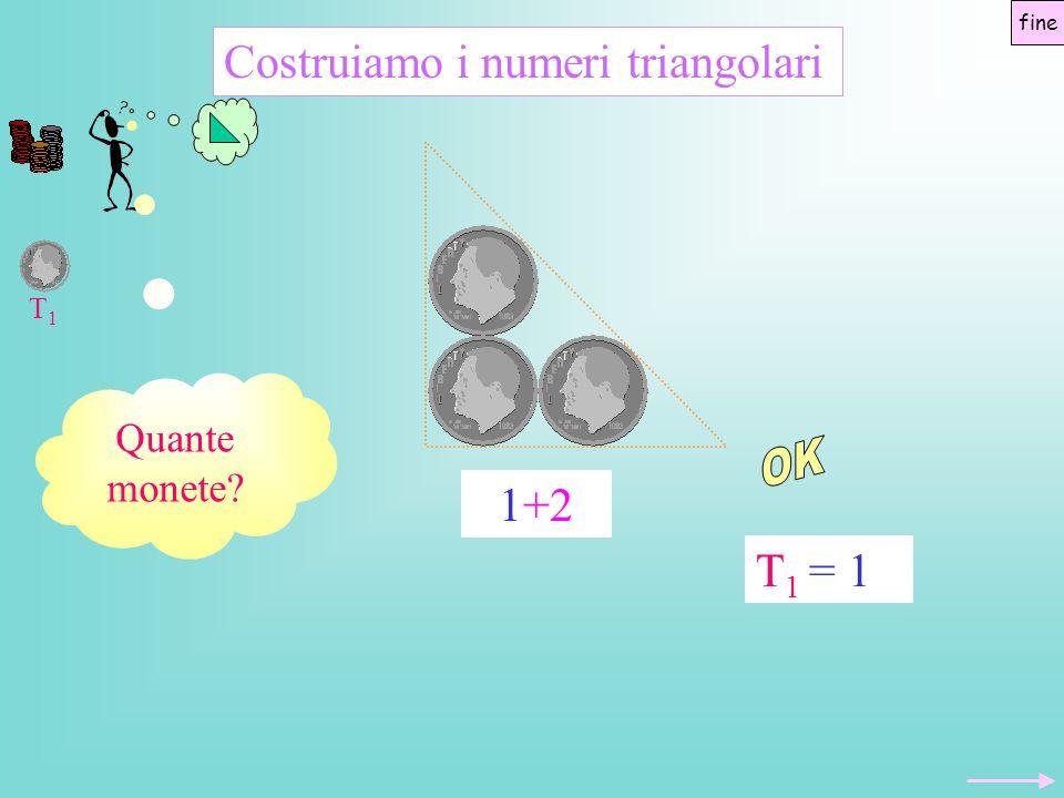 Costruiamo i numeri triangolari 1+2 T1T1 = 1 T1T1 Quante monete? fine