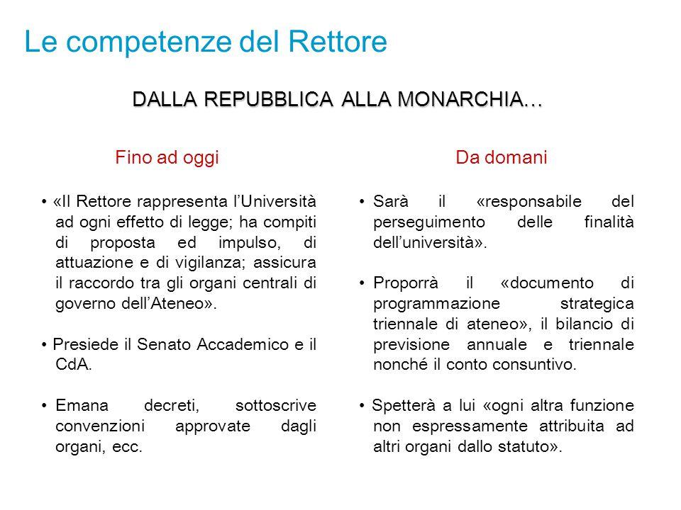 Le competenze del Rettore DALLA REPUBBLICA ALLA MONARCHIA… Fino ad oggiDa domani «Il Rettore rappresenta l'Università ad ogni effetto di legge; ha com