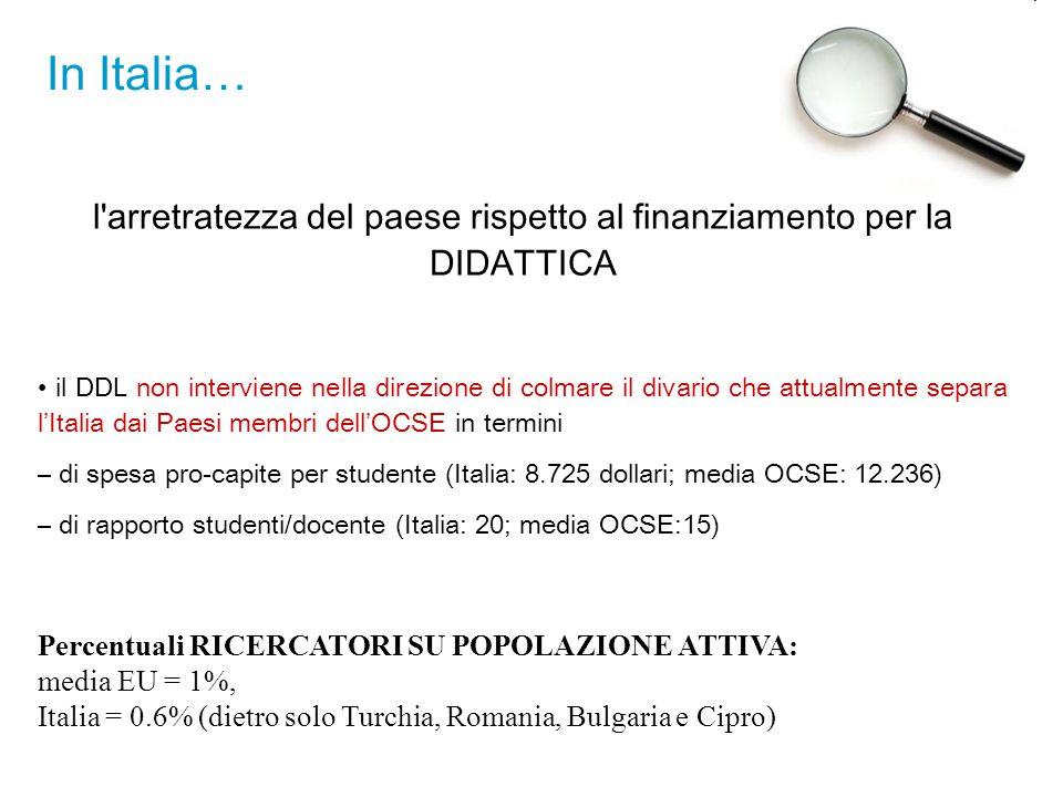 In Italia… l'arretratezza del paese rispetto al finanziamento per la DIDATTICA il DDL non interviene nella direzione di colmare il divario che attualm