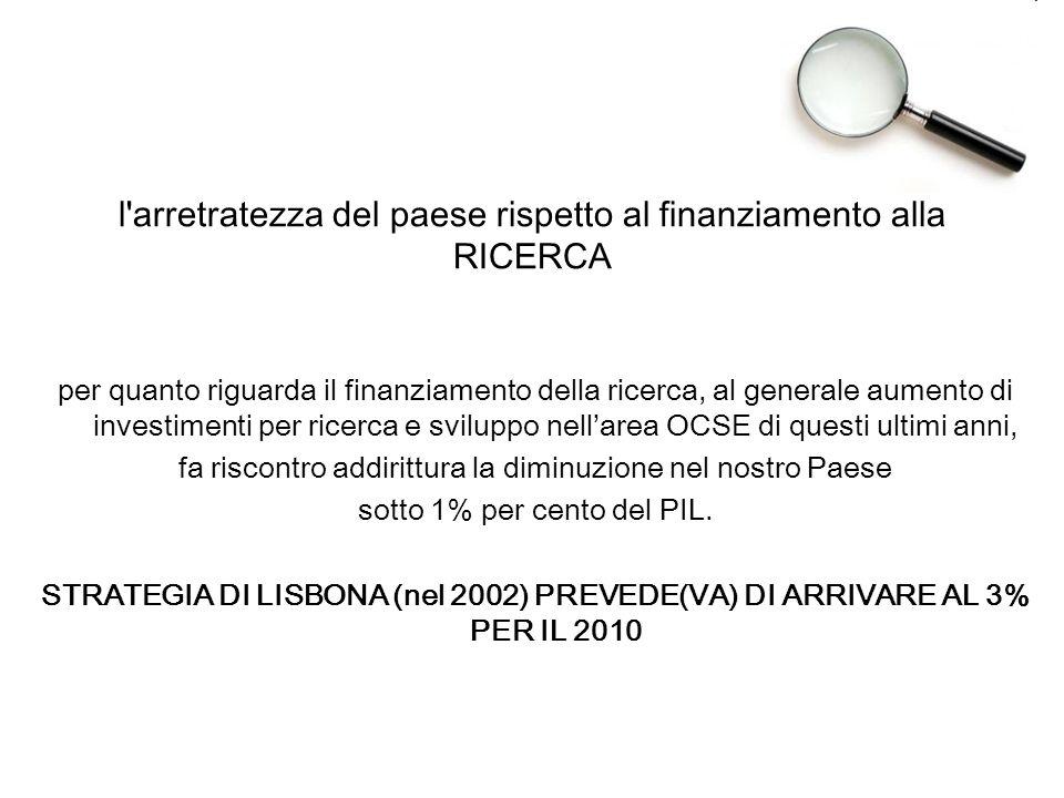 l'arretratezza del paese rispetto al finanziamento alla RICERCA per quanto riguarda il finanziamento della ricerca, al generale aumento di investiment