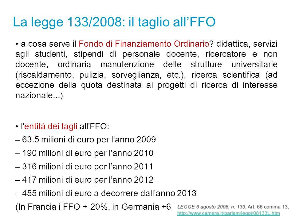 La legge 133/2008: il taglio all'FFO a cosa serve il Fondo di Finanziamento Ordinario? didattica, servizi agli studenti, stipendi di personale docente