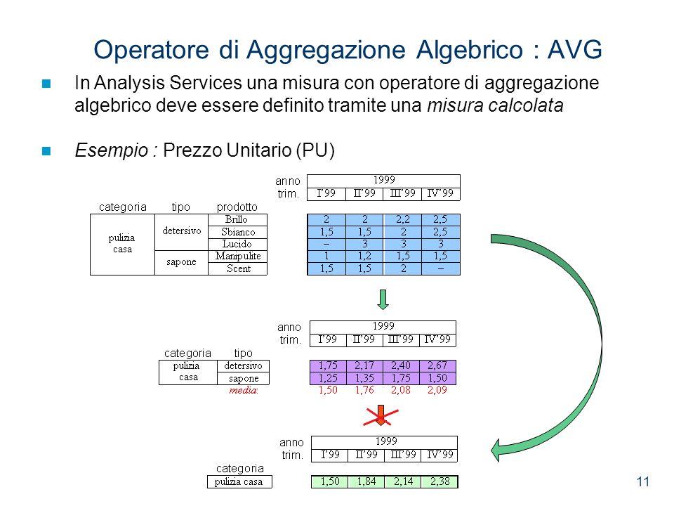 11 Operatore di Aggregazione Algebrico : AVG In Analysis Services una misura con operatore di aggregazione algebrico deve essere definito tramite una misura calcolata Esempio : Prezzo Unitario (PU)