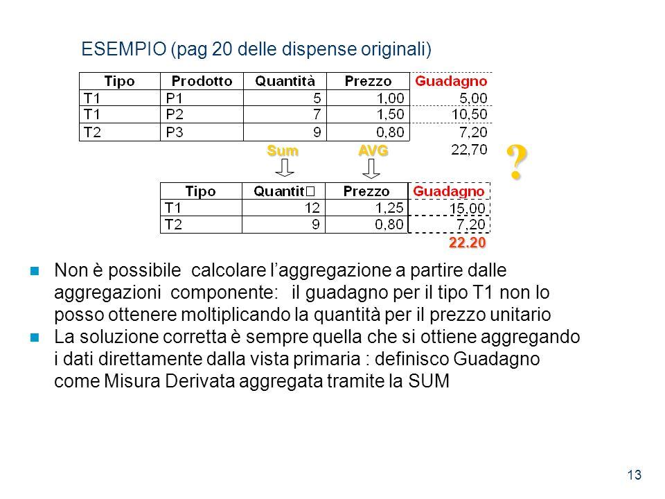 13 ESEMPIO (pag 20 delle dispense originali) Non è possibile calcolare l'aggregazione a partire dalle aggregazioni componente: il guadagno per il tipo
