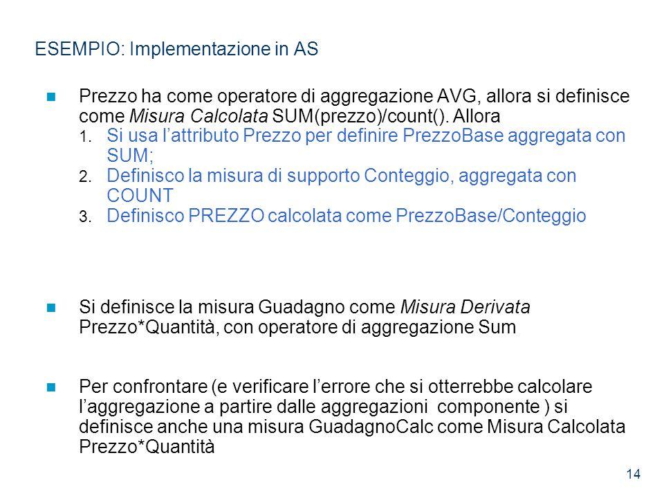 14 ESEMPIO: Implementazione in AS Prezzo ha come operatore di aggregazione AVG, allora si definisce come Misura Calcolata SUM(prezzo)/count(). Allora