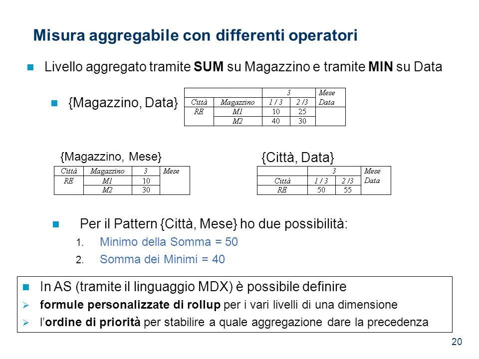 20 Misura aggregabile con differenti operatori Livello aggregato tramite SUM su Magazzino e tramite MIN su Data {Magazzino, Data} {Magazzino, Mese} {Città, Data} Per il Pattern {Città, Mese} ho due possibilità: 1.