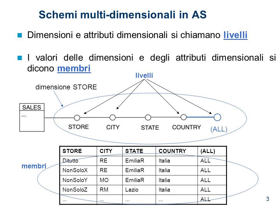 3 Schemi multi-dimensionali in AS Dimensioni e attributi dimensionali si chiamano livelli I valori delle dimensioni e degli attributi dimensionali si dicono membri dimensione STORE livelli (ALL) STORECITYSTATECOUNTRY(ALL) DituttoREEmiliaRItaliaALL NonSoloXREEmiliaRItaliaALL NonSoloYMOEmiliaRItaliaALL NonSoloZRMLazioItaliaALL...