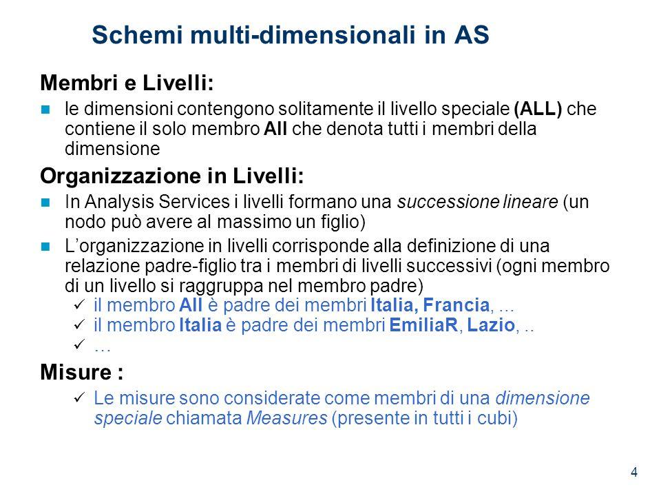 4 Membri e Livelli: le dimensioni contengono solitamente il livello speciale (ALL) che contiene il solo membro All che denota tutti i membri della dim