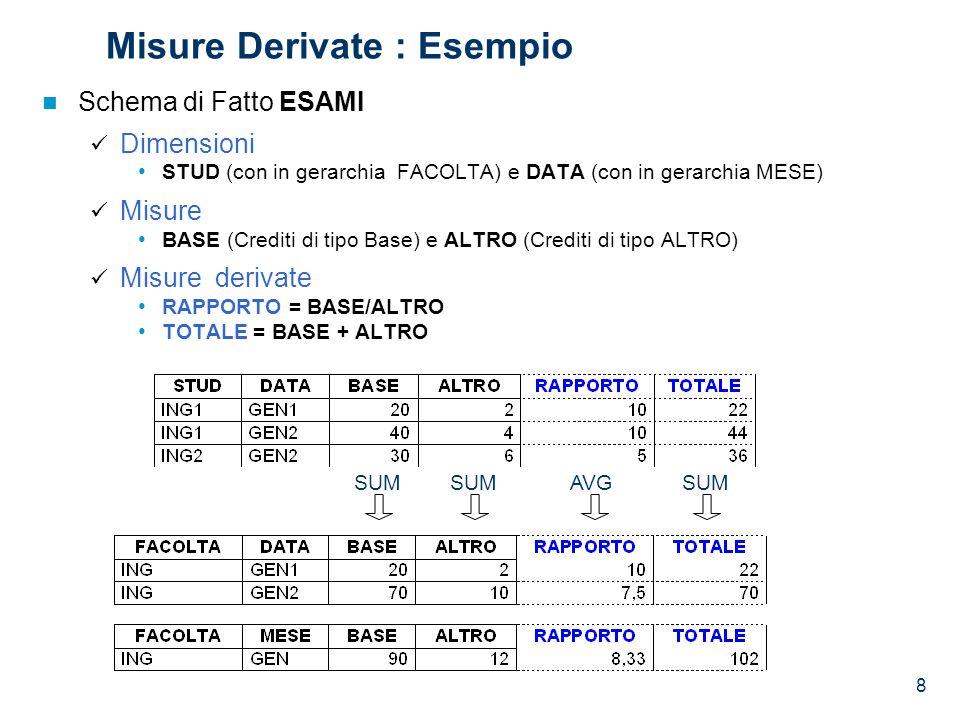 8 Misure Derivate : Esempio Schema di Fatto ESAMI Dimensioni STUD (con in gerarchia FACOLTA) e DATA (con in gerarchia MESE) Misure BASE (Crediti di tipo Base) e ALTRO (Crediti di tipo ALTRO) Misure derivate RAPPORTO = BASE/ALTRO TOTALE = BASE + ALTRO SUM AVG