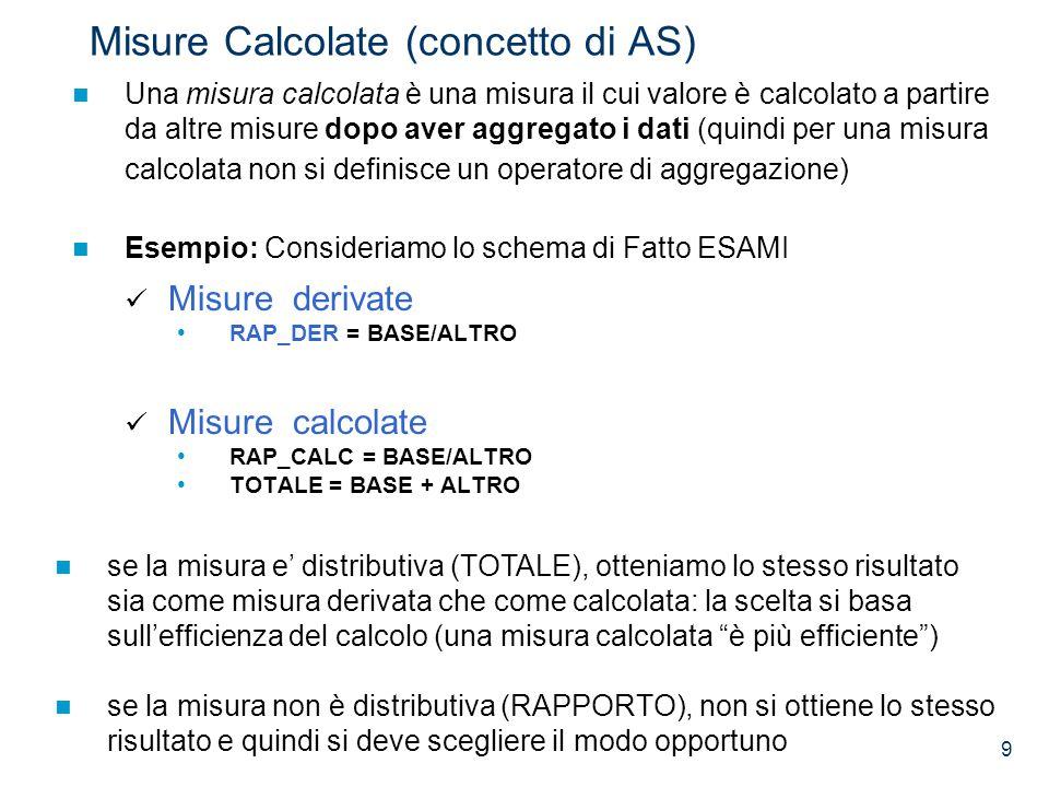 9 Misure Calcolate (concetto di AS) Una misura calcolata è una misura il cui valore è calcolato a partire da altre misure dopo aver aggregato i dati (quindi per una misura calcolata non si definisce un operatore di aggregazione) Esempio: Consideriamo lo schema di Fatto ESAMI Misure derivate RAP_DER = BASE/ALTRO Misure calcolate RAP_CALC = BASE/ALTRO TOTALE = BASE + ALTRO se la misura e' distributiva (TOTALE), otteniamo lo stesso risultato sia come misura derivata che come calcolata: la scelta si basa sull'efficienza del calcolo (una misura calcolata è più efficiente ) se la misura non è distributiva (RAPPORTO), non si ottiene lo stesso risultato e quindi si deve scegliere il modo opportuno