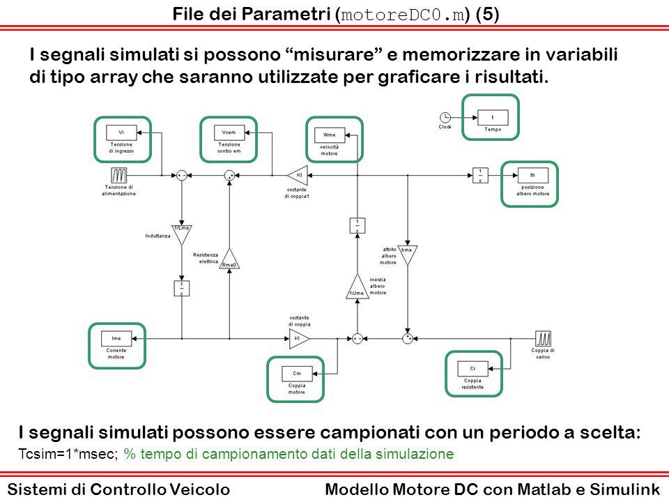 File dei Parametri ( motoreDC0.m ) (7) % simulazione tic sim( motoreDC0mdl ,Tfin) toc % graficazione dei risultati motoreDC0plot Dopo il caricamento di tutti i dati necessari il file dei parametri chiama la simulazione del modello.