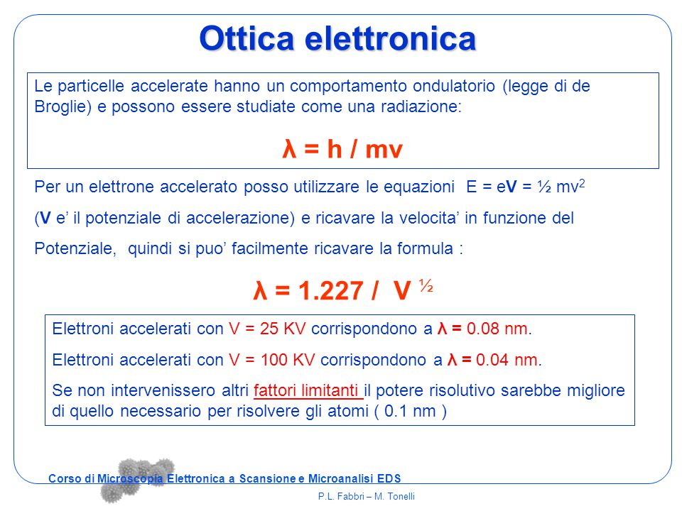 Per un elettrone accelerato posso utilizzare le equazioni E = eV = ½ mv 2 (V e' il potenziale di accelerazione) e ricavare la velocita' in funzione de