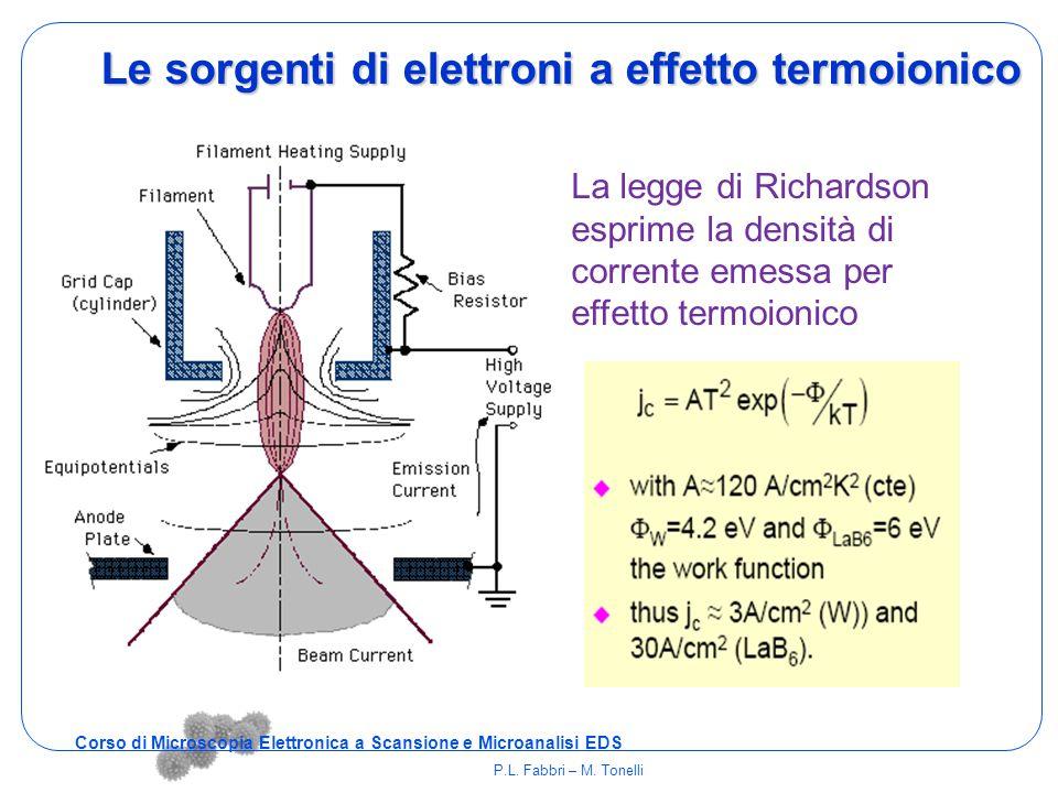 La legge di Richardson esprime la densità di corrente emessa per effetto termoionico Le sorgenti di elettroni a effetto termoionico Corso di Microscop