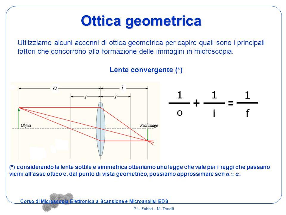 Le sorgenti di elettroni a effetto termoionico La massima densità di corrente che può essere focalizzata sul campione è: J b =4i b /  d 0 2 i b = corrente totale del fascio d 0 = diametro del cross–over Brillanza Densità di corrente su unità di angolo solido (A*cm2*sr-1)  0 = semiangolo del cono di raggi che convergono per formare il cross-over La brillanza non può superare il valore β= J c eV 0 /  kT J c e T densità di corrente e temperatura alla superficie del catodo V 0 differenza di potenziale tra il catodo e il punto dove si forma la sua immagine Corso di Microscopia Elettronica a Scansione e Microanalisi EDS P.L.