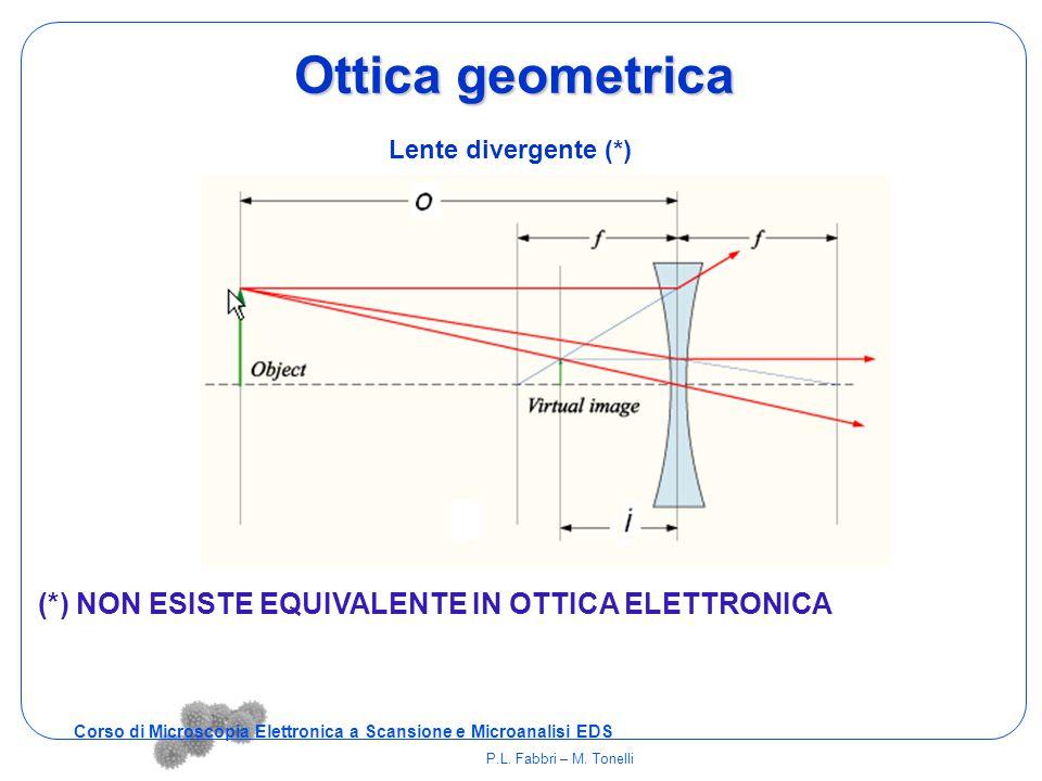 Ottica geometrica Lente divergente (*) (*) NON ESISTE EQUIVALENTE IN OTTICA ELETTRONICA Corso di Microscopia Elettronica a Scansione e Microanalisi ED