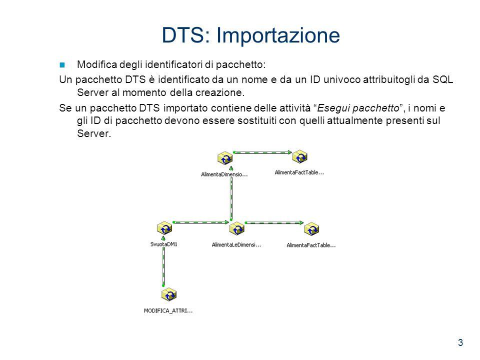 3 DTS: Importazione Modifica degli identificatori di pacchetto: Un pacchetto DTS è identificato da un nome e da un ID univoco attribuitogli da SQL Ser