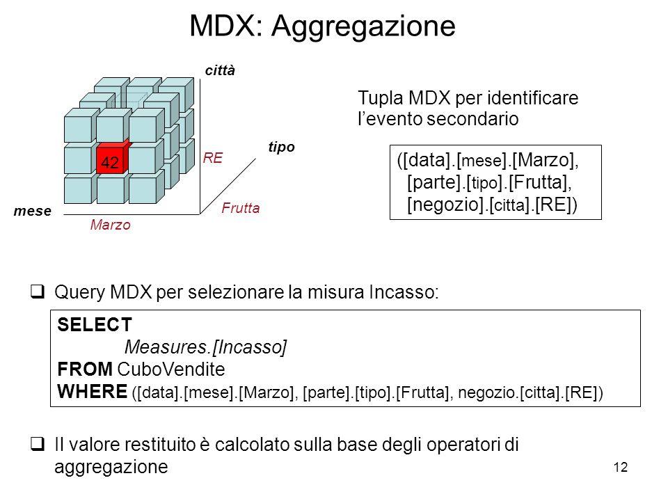 12 MDX: Aggregazione ([data].[ mese ].[Marzo], [parte].[ tipo ].[Frutta], [negozio].[ citta ].[RE]) Tupla MDX per identificare l'evento secondario tip