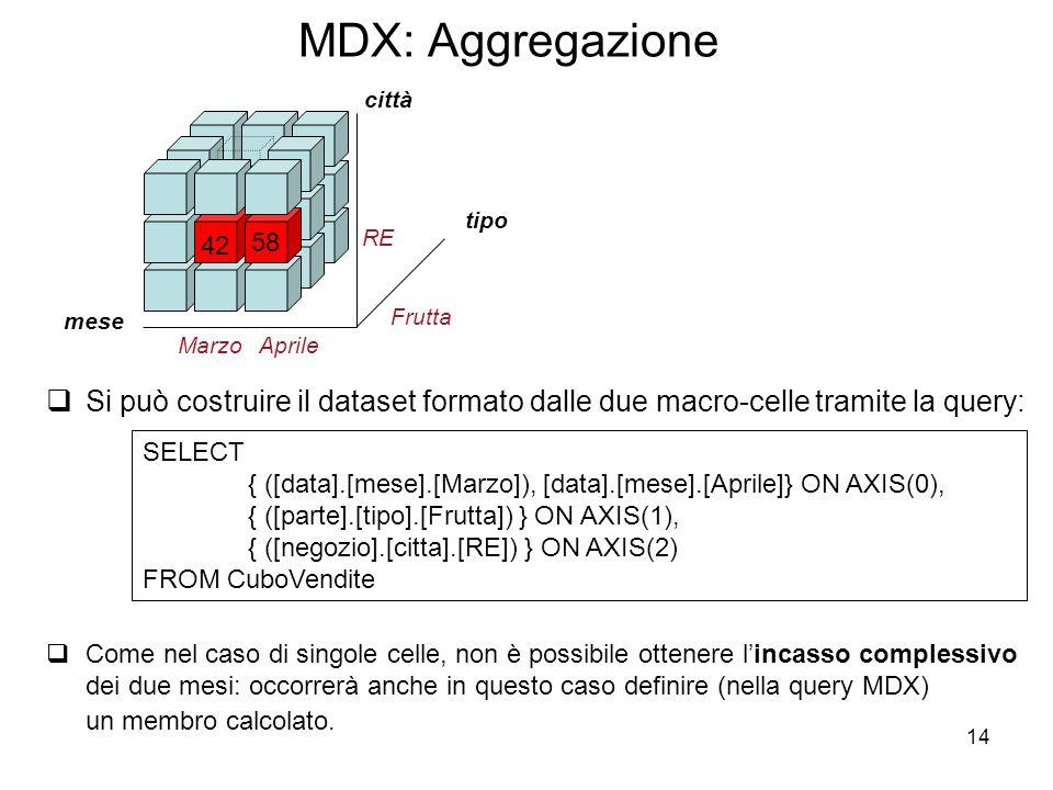 14 MDX: Aggregazione tipo 42 58 mese città Marzo Frutta RE Aprile SELECT { ([data].[mese].[Marzo]), [data].[mese].[Aprile]} ON AXIS(0), { ([parte].[ti
