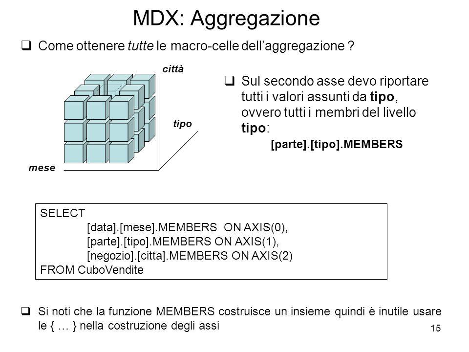 15 MDX: Aggregazione  Come ottenere tutte le macro-celle dell'aggregazione ?  Sul secondo asse devo riportare tutti i valori assunti da tipo, ovvero