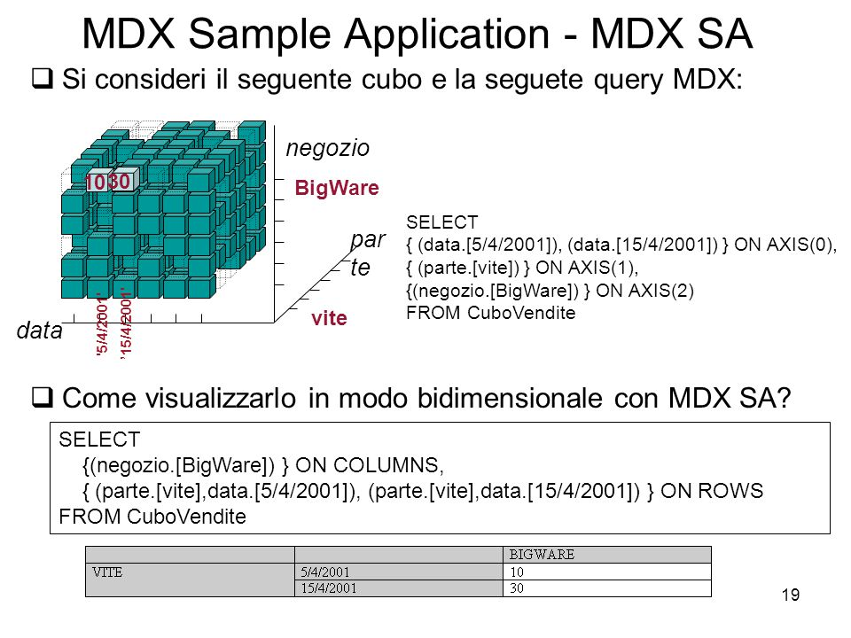 19 MDX Sample Application - MDX SA  Si consideri il seguente cubo e la seguete query MDX: SELECT { (data.[5/4/2001]), (data.[15/4/2001]) } ON AXIS(0), { (parte.[vite]) } ON AXIS(1), {(negozio.[BigWare]) } ON AXIS(2) FROM CuboVendite  Come visualizzarlo in modo bidimensionale con MDX SA.