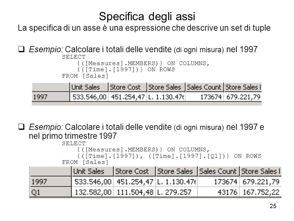 25 Specifica degli assi La specifica di un asse è una espressione che descrive un set di tuple  Esempio: Calcolare i totali delle vendite (di ogni mi