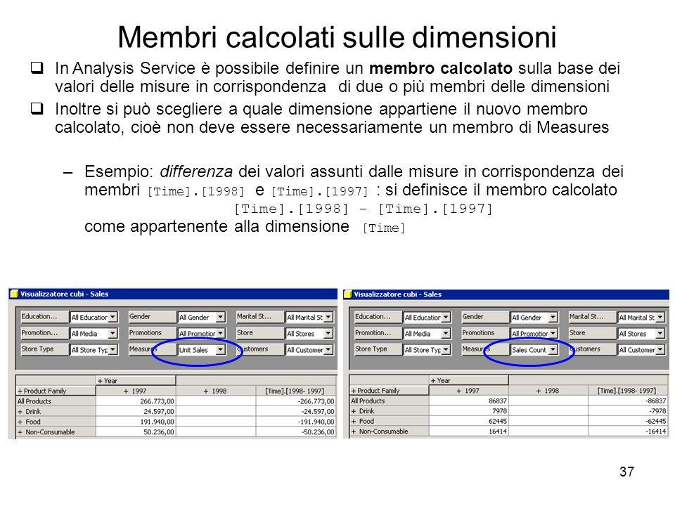 37 Membri calcolati sulle dimensioni  In Analysis Service è possibile definire un membro calcolato sulla base dei valori delle misure in corrisponden