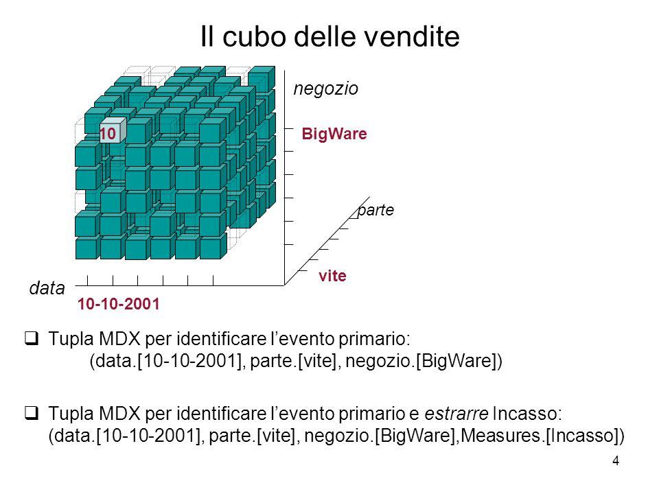 4 Il cubo delle vendite  Tupla MDX per identificare l'evento primario: (data.[10-10-2001], parte.[vite], negozio.[BigWare])  Tupla MDX per identific