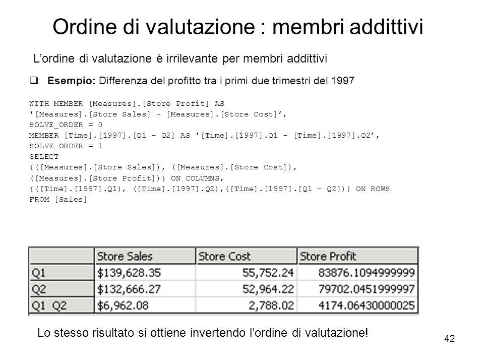 42 Ordine di valutazione : membri addittivi  Esempio: Differenza del profitto tra i primi due trimestri del 1997 WITH MEMBER [Measures].[Store Profit] AS [Measures].[Store Sales] - [Measures].[Store Cost]', SOLVE_ORDER = 0 MEMBER [Time].[1997].[Q1 – Q2] AS [Time].[1997].Q1 - [Time].[1997].Q2', SOLVE_ORDER = 1 SELECT {([Measures].[Store Sales]), ([Measures].[Store Cost]), ([Measures].[Store Profit])} ON COLUMNS, {([Time].[1997].Q1), ([Time].[1997].Q2),([Time].[1997].[Q1 – Q2])} ON ROWS FROM [Sales] L'ordine di valutazione è irrilevante per membri addittivi Lo stesso risultato si ottiene invertendo l'ordine di valutazione!