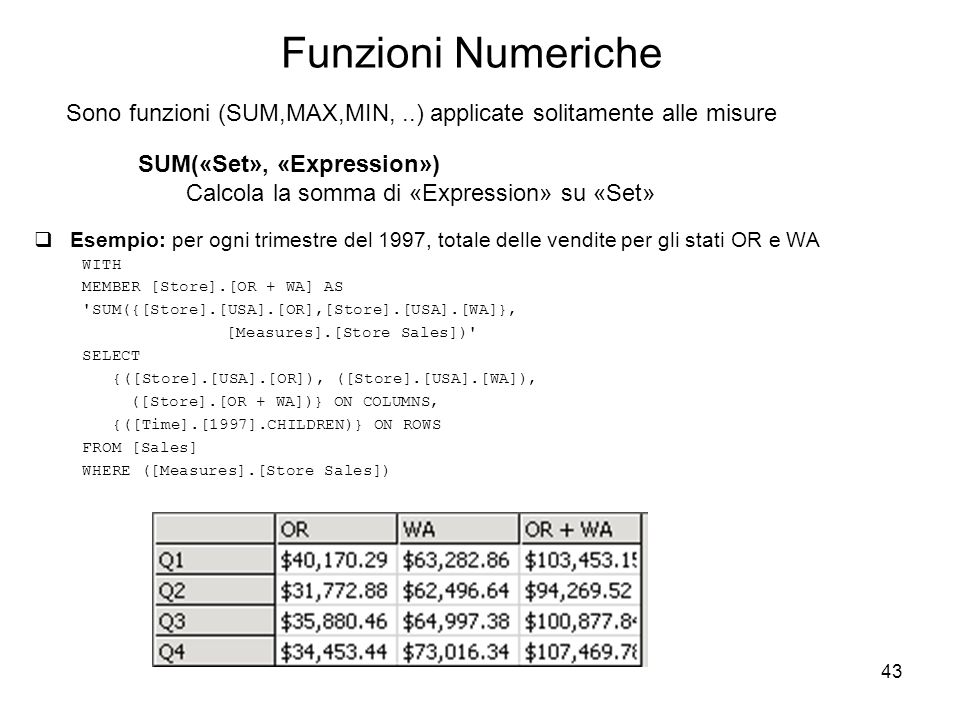 43 Funzioni Numeriche  Esempio: per ogni trimestre del 1997, totale delle vendite per gli stati OR e WA WITH MEMBER [Store].[OR + WA] AS SUM({[Store].[USA].[OR],[Store].[USA].[WA]}, [Measures].[Store Sales]) SELECT {([Store].[USA].[OR]), ([Store].[USA].[WA]), ([Store].[OR + WA])} ON COLUMNS, {([Time].[1997].CHILDREN)} ON ROWS FROM [Sales] WHERE ([Measures].[Store Sales]) Sono funzioni (SUM,MAX,MIN,..) applicate solitamente alle misure SUM(«Set», «Expression») Calcola la somma di «Expression» su «Set»