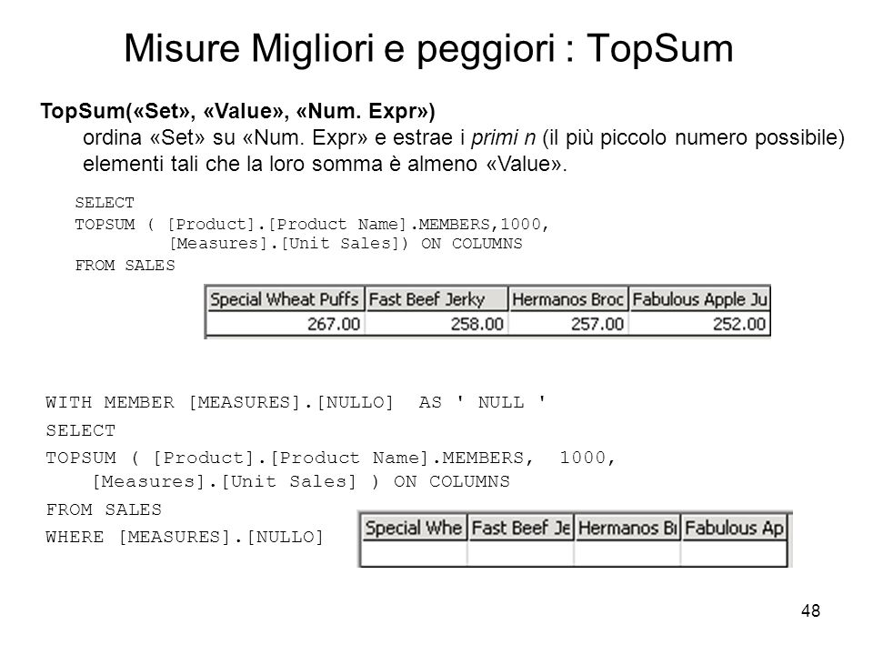 48 Misure Migliori e peggiori : TopSum SELECT TOPSUM ( [Product].[Product Name].MEMBERS,1000, [Measures].[Unit Sales]) ON COLUMNS FROM SALES TopSum(«S