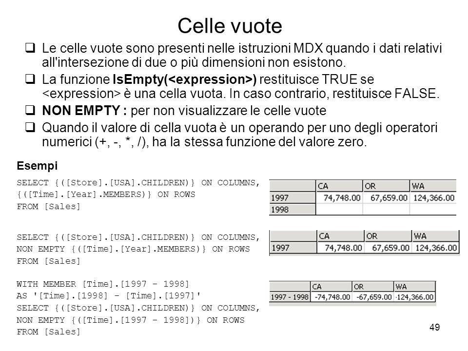 49 Celle vuote  Le celle vuote sono presenti nelle istruzioni MDX quando i dati relativi all'intersezione di due o più dimensioni non esistono.  La