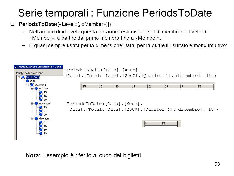 53 Serie temporali : Funzione PeriodsToDate  PeriodsToDate([«Level»[, «Member»]]) –Nell'ambito di «Level» questa funzione restituisce il set di membr