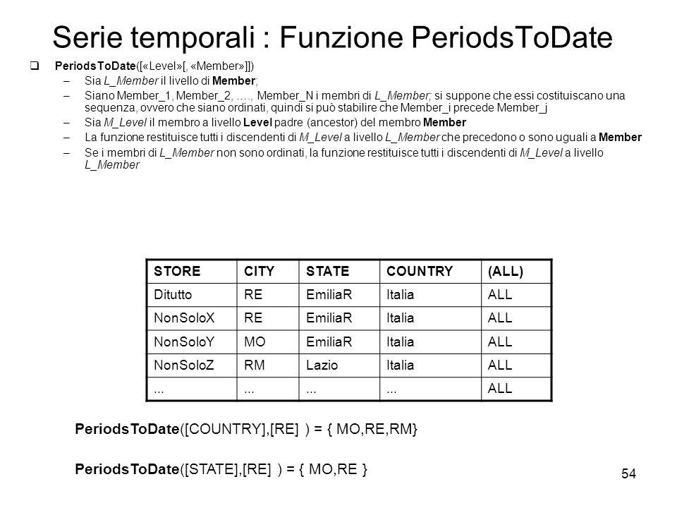 54 Serie temporali : Funzione PeriodsToDate  PeriodsToDate([«Level»[, «Member»]]) –Sia L_Member il livello di Member; –Siano Member_1, Member_2, ….,