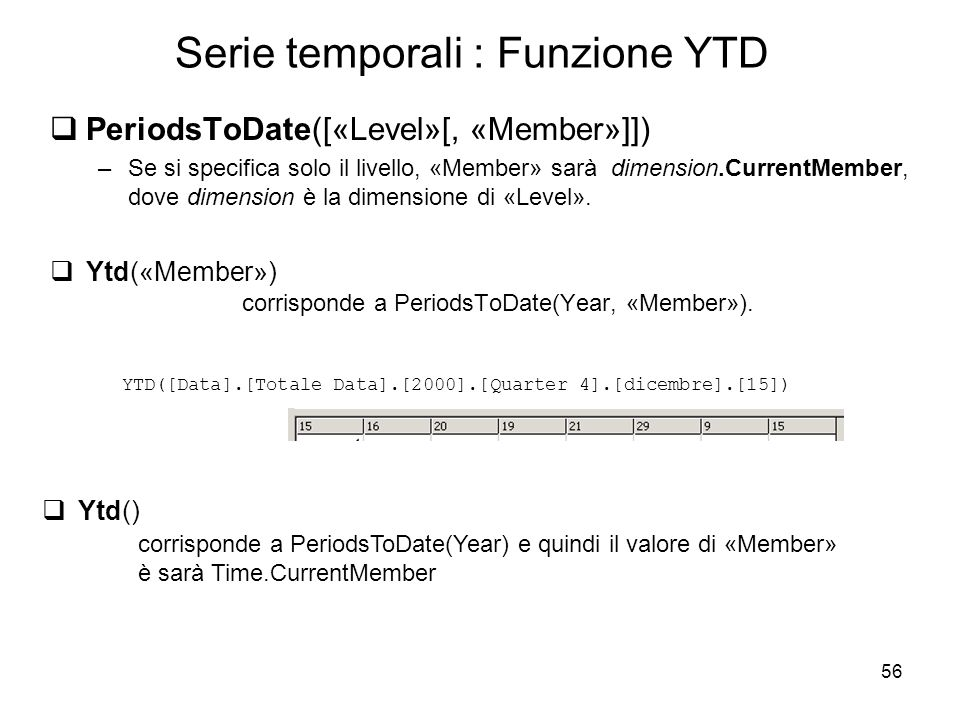 56 Serie temporali : Funzione YTD  PeriodsToDate([«Level»[, «Member»]]) –Se si specifica solo il livello, «Member» sarà dimension.CurrentMember, dove