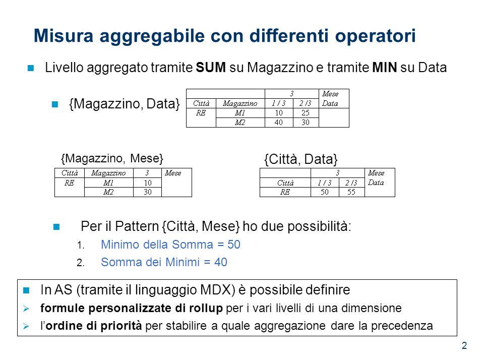 2 Misura aggregabile con differenti operatori Livello aggregato tramite SUM su Magazzino e tramite MIN su Data {Magazzino, Data} {Magazzino, Mese} {Città, Data} Per il Pattern {Città, Mese} ho due possibilità: 1.