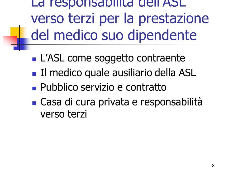 8 La responsabilità dell'ASL verso terzi per la prestazione del medico suo dipendente L'ASL come soggetto contraente Il medico quale ausiliario della