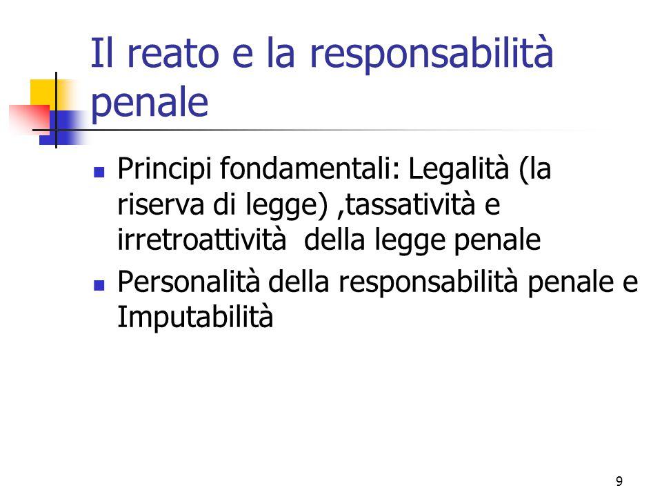 9 Il reato e la responsabilità penale Principi fondamentali: Legalità (la riserva di legge),tassatività e irretroattività della legge penale Personali