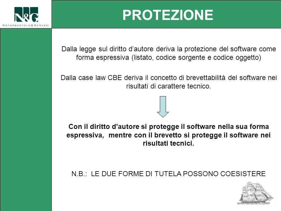 Dalla legge sul diritto d'autore deriva la protezione del software come forma espressiva (listato, codice sorgente e codice oggetto) Dalla case law CBE deriva il concetto di brevettabilità del software nei risultati di carattere tecnico.
