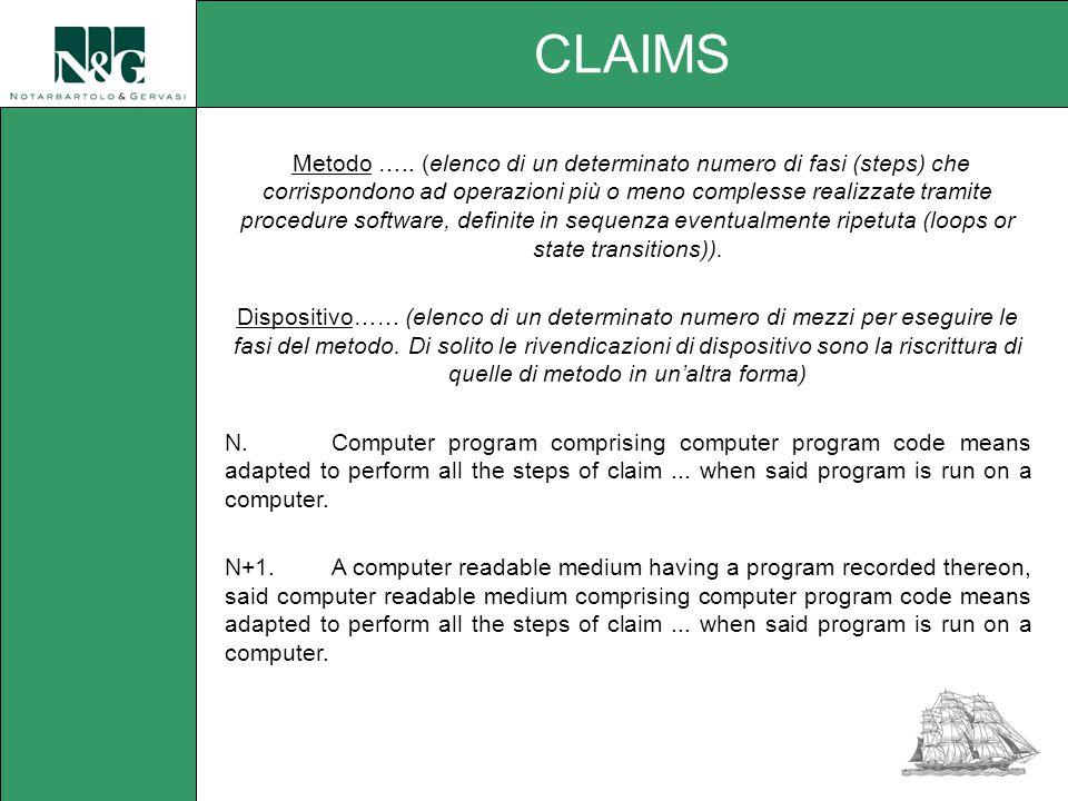 CLAIMS Metodo …..