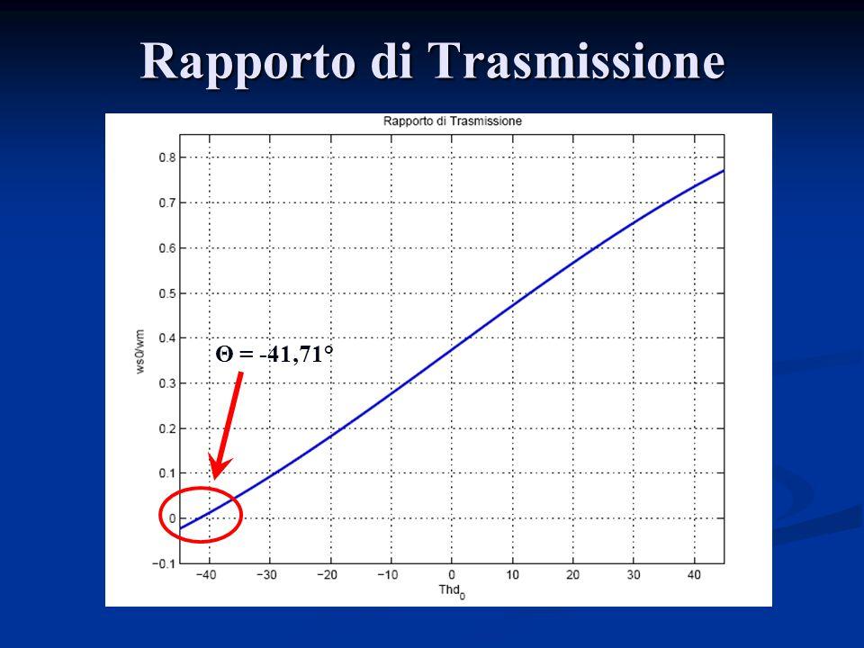 Rapporto di Trasmissione Θ = -41,71°