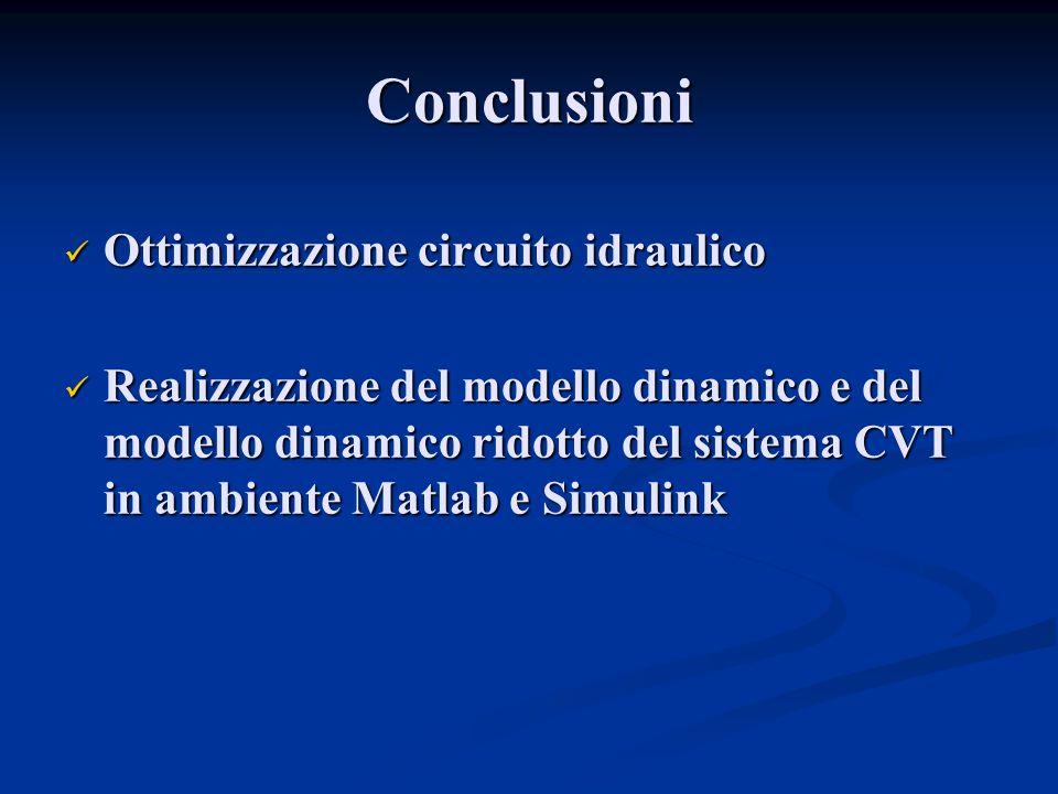 Conclusioni Ottimizzazione circuito idraulico Ottimizzazione circuito idraulico Realizzazione del modello dinamico e del modello dinamico ridotto del