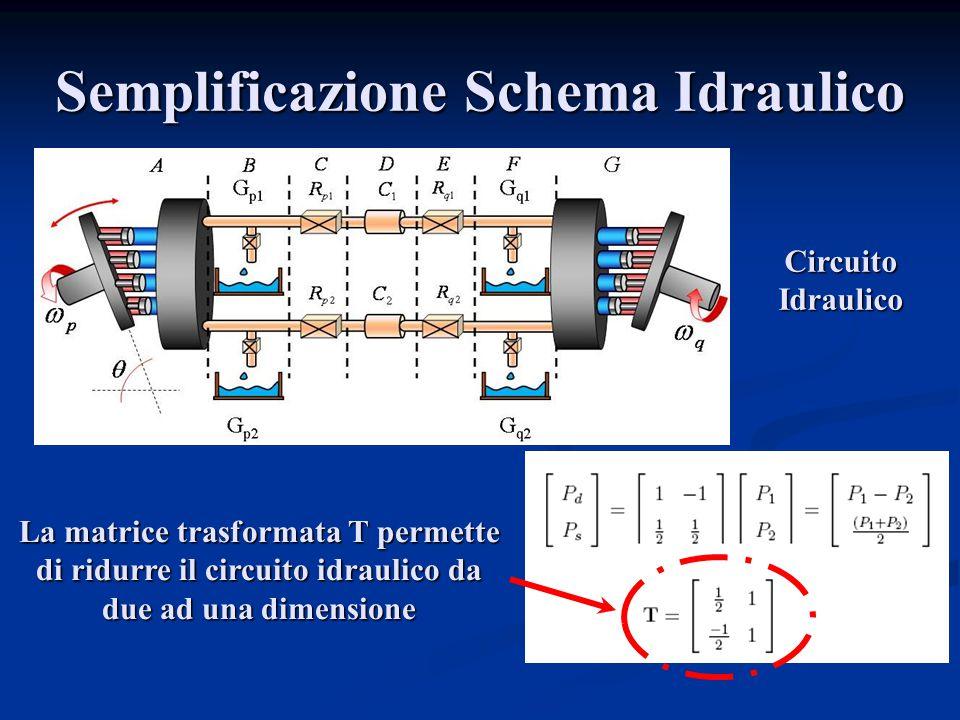 Schema POG Semplificato Circuito Idraulico Semplificato  = angolo piattello