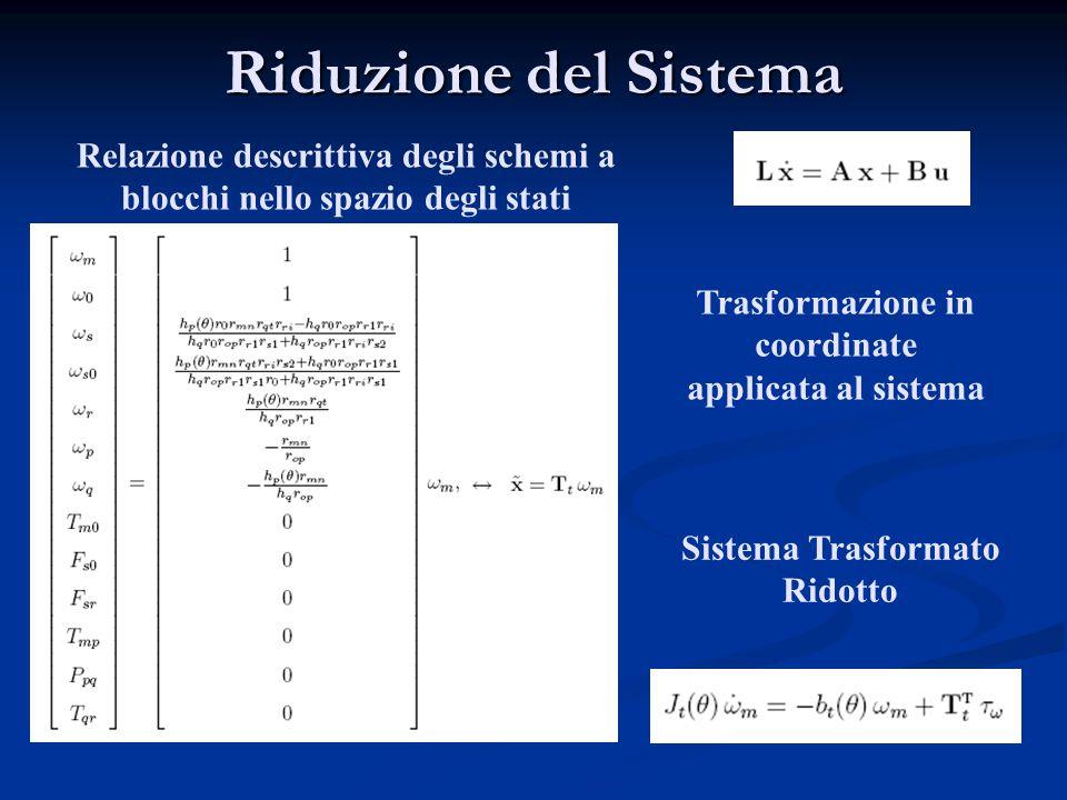 Riduzione del Sistema Relazione descrittiva degli schemi a blocchi nello spazio degli stati Trasformazione in coordinate applicata al sistema Sistema
