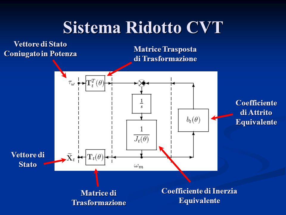 Sistema Ridotto CVT Vettore di Stato Coniugato in Potenza Matrice Trasposta di Trasformazione Coefficiente di Attrito Equivalente Vettore di Stato Coe