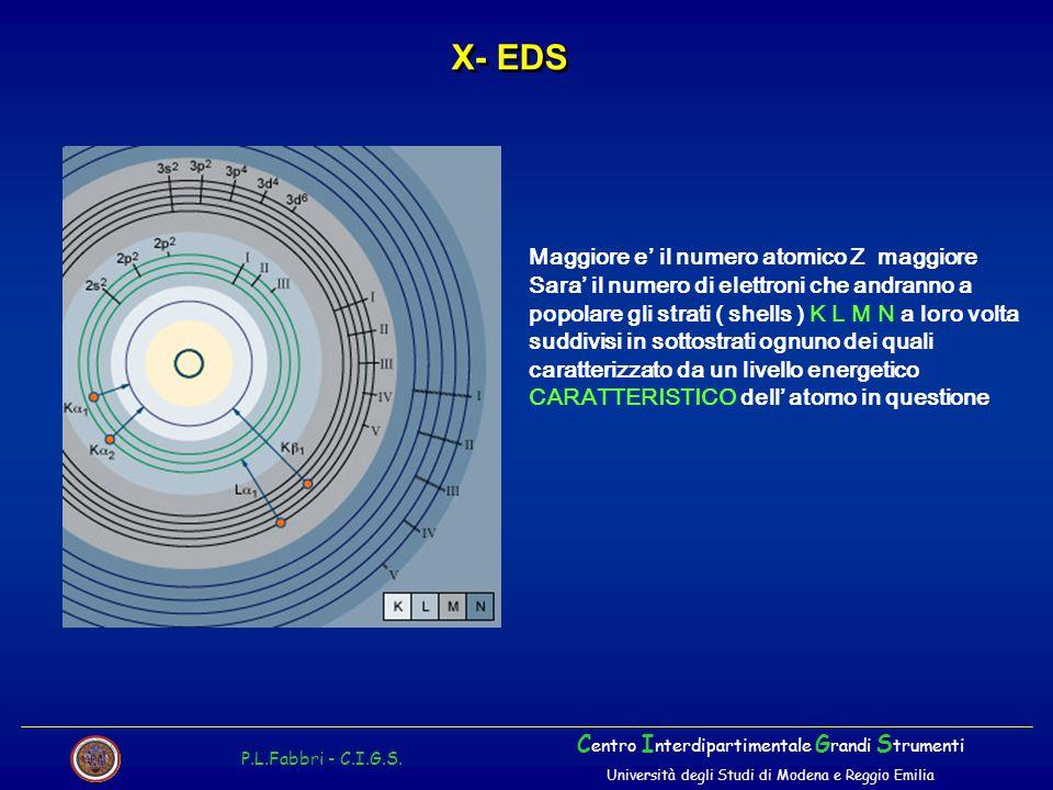 X- EDS P.L.Fabbri - C.I.G.S. C entro I nterdipartimentale G randi S trumenti Università degli Studi di Modena e Reggio Emilia Maggiore e' il numero at